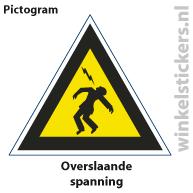 Pictogram 5 stuks 'spanning' PICTO-108